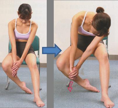 短腓骨筋のストレッチ法