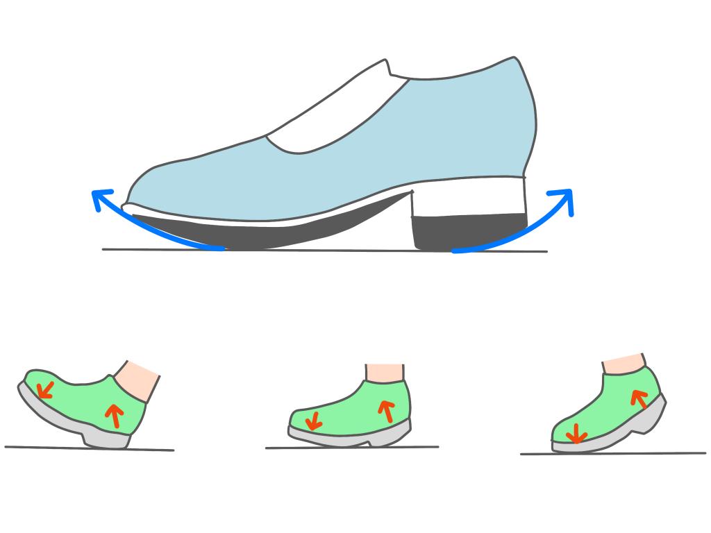 靴のロッカーバー機能とは