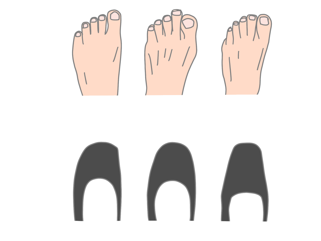 足の形と靴のトゥボックスの形
