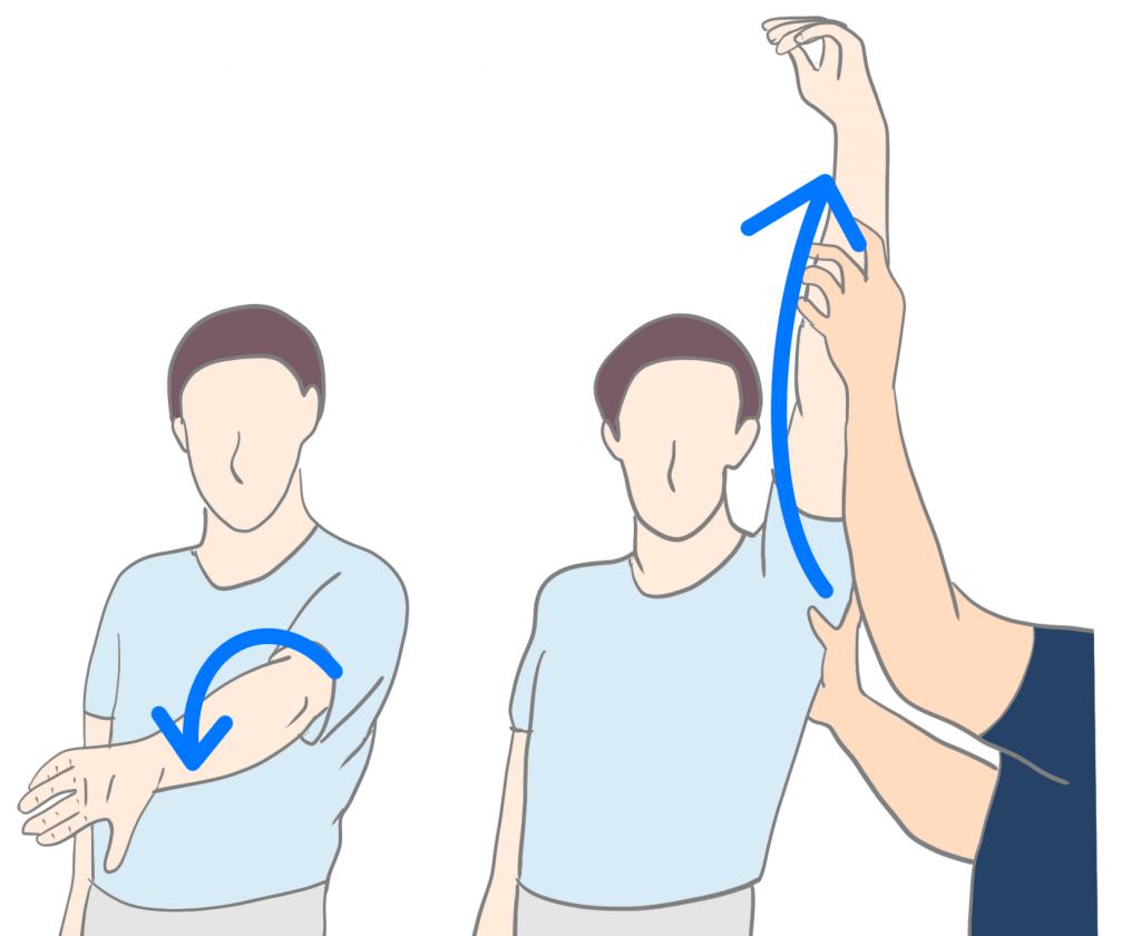 肩峰下インピンジメント症候群ニアーテスト