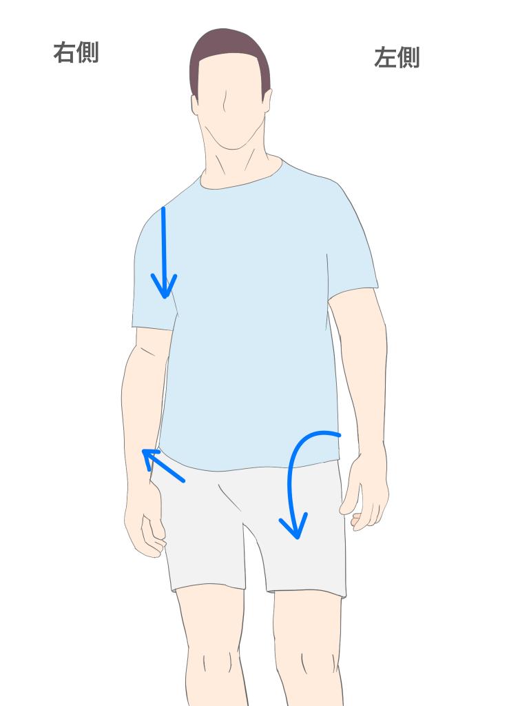 レフトAICパターンの姿勢