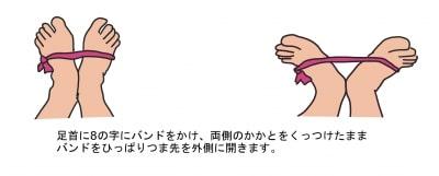 ネンザ後のリハビリ【金沢市のアルコット接骨院の疾患解説】