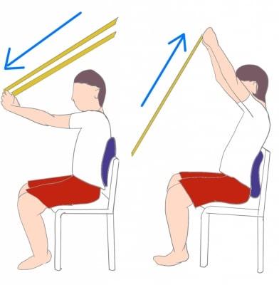 腰椎分離症に対するチューブエクササイズ