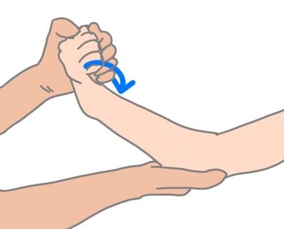 内側上顆炎(ゴルフ肘) 手関節掌屈テスト