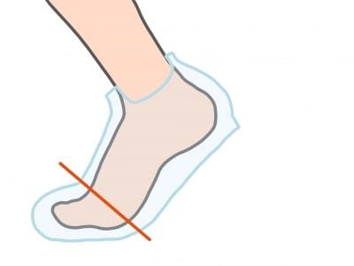 靴のフレックスポイントとは
