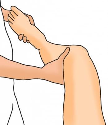 膝関節後外側不安定性