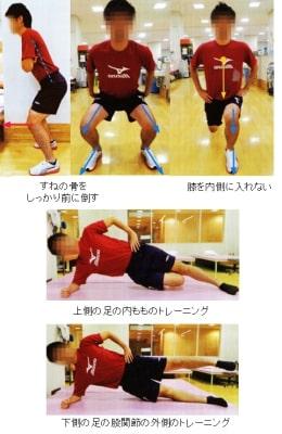 前十字靱帯損傷トレーニング