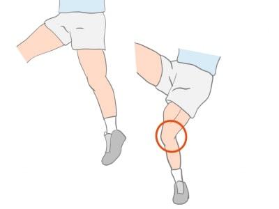 内側側副靭帯損傷受傷機転